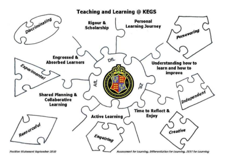 The KEGS one-page Teaching and Learning jigsaw.