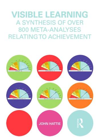 John Hatties meta-metastudie ger svar på vad forskningen säger om läxor.