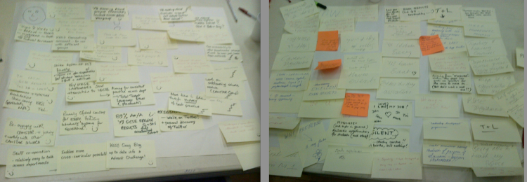 The post-its arranged into some kind of order.