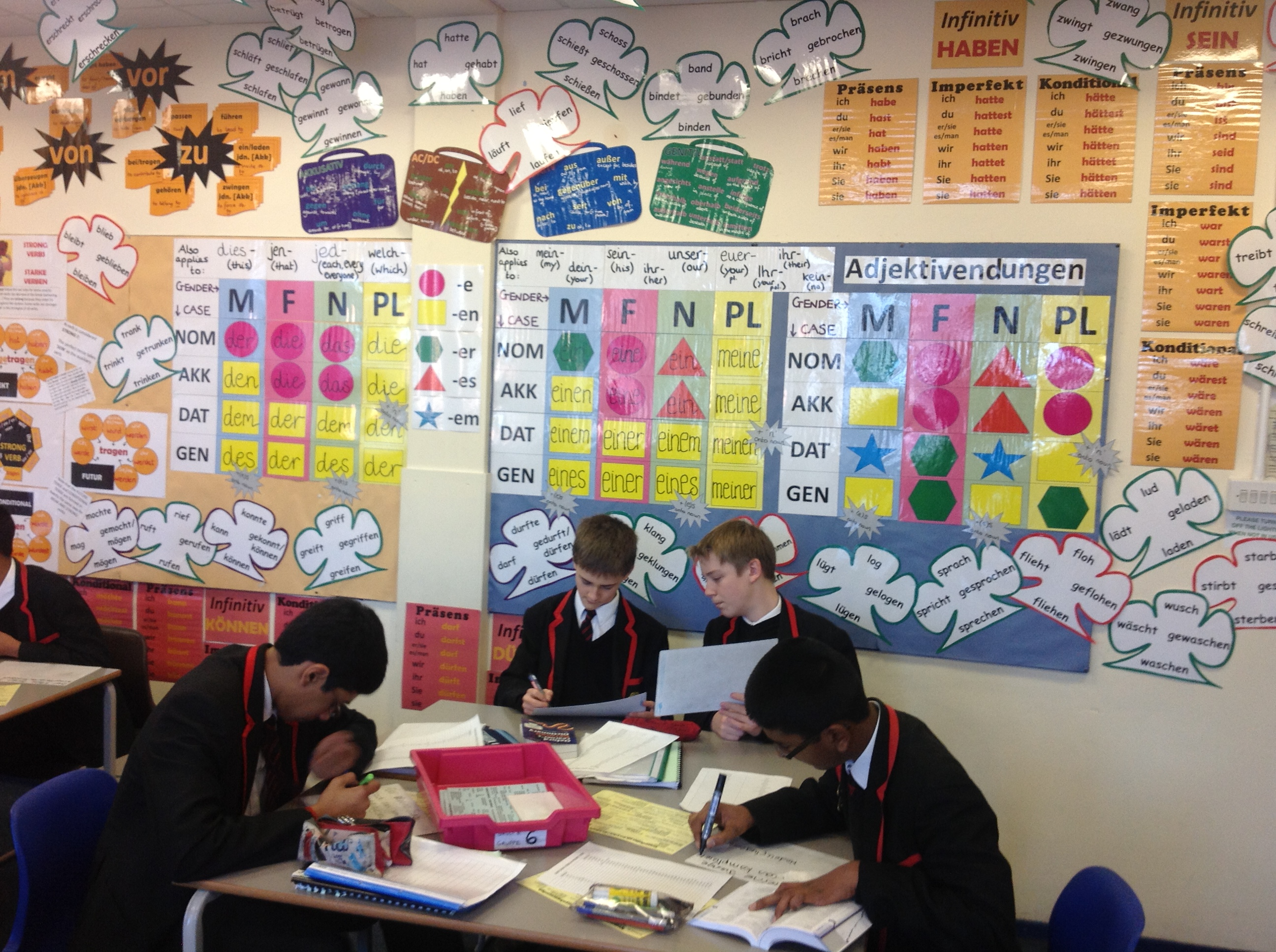 Classroom Display Ideas Ks4 ~ Teaching mfl pedagogical approaches that work