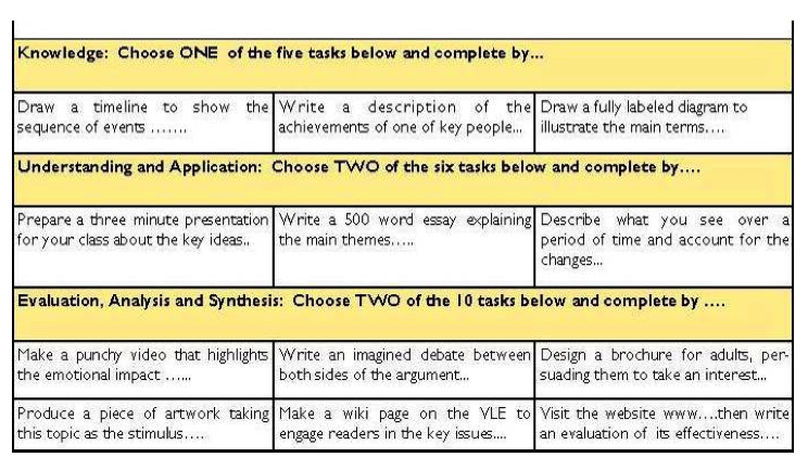 Great Lessons 4: Differentiation  (6/6)