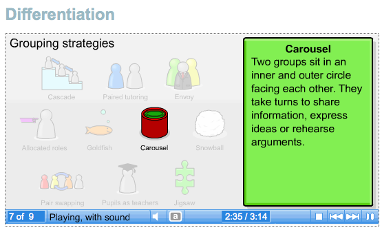 Great Lessons 4: Differentiation  (2/6)