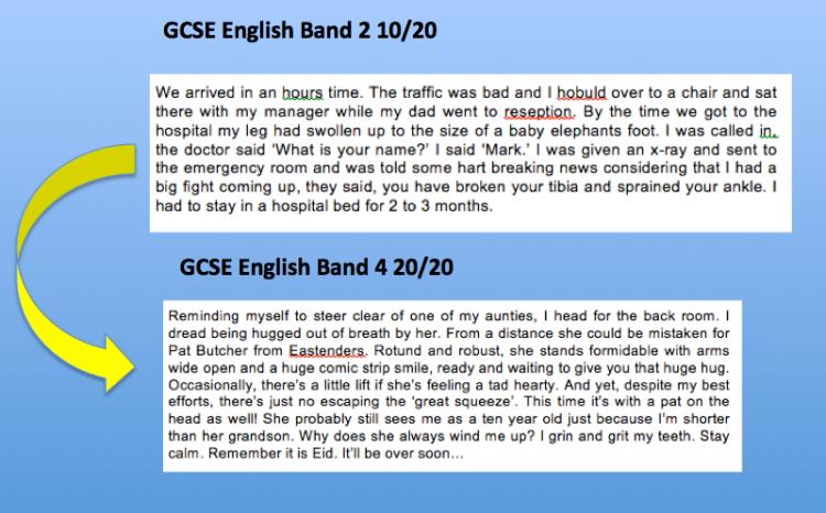 Exemplar material from WJEC English GCSE