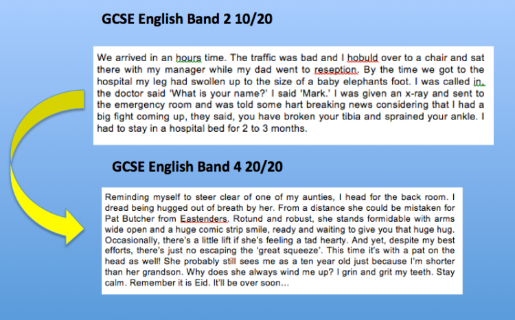 Exemplar material from WJEC English GCSE