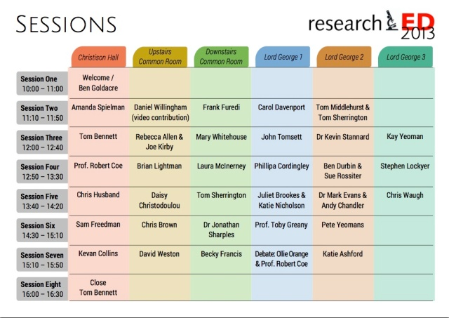 researchED 2013 timetable