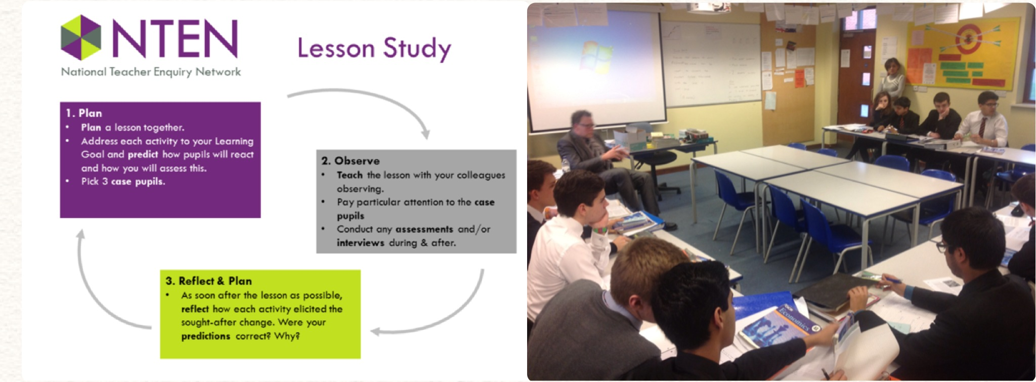 lesson study preparing for as essay writing  economics as lesson study in action