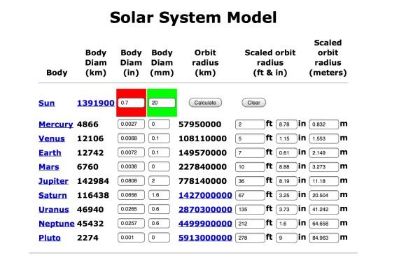 The scale model converter.