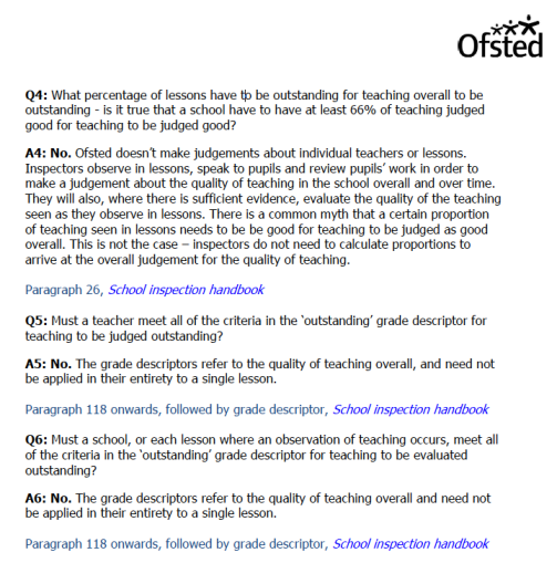 From the OfSTED FAQs.