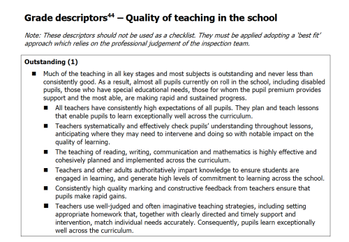 The grade descriptor does NOT define what any single lesson should be like.