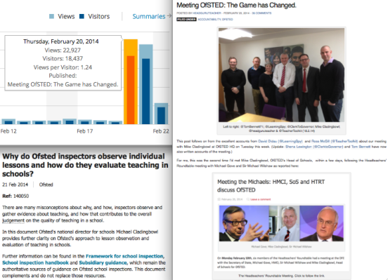 A blog reporting on a bloggers' meeting with OfSTED has gone crazy.