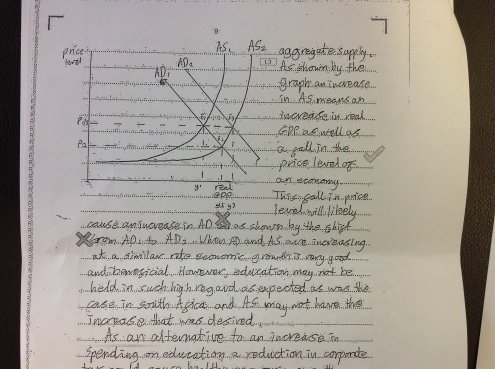 An exemplar script from a previous Y12 student.  It contains some obvious errors as well as some good material.