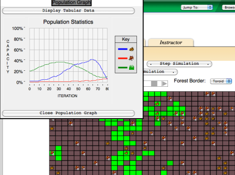 Rabbits and Wolves simulation: Exploring population dynamics: Click to play