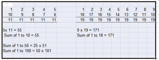 Finding the sum of n numbers. What's the general rule?