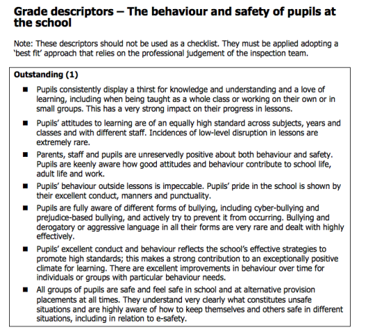 The Outstanding Behaviour criteria.