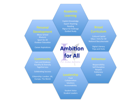 Our Core Purpose: Ambition for All
