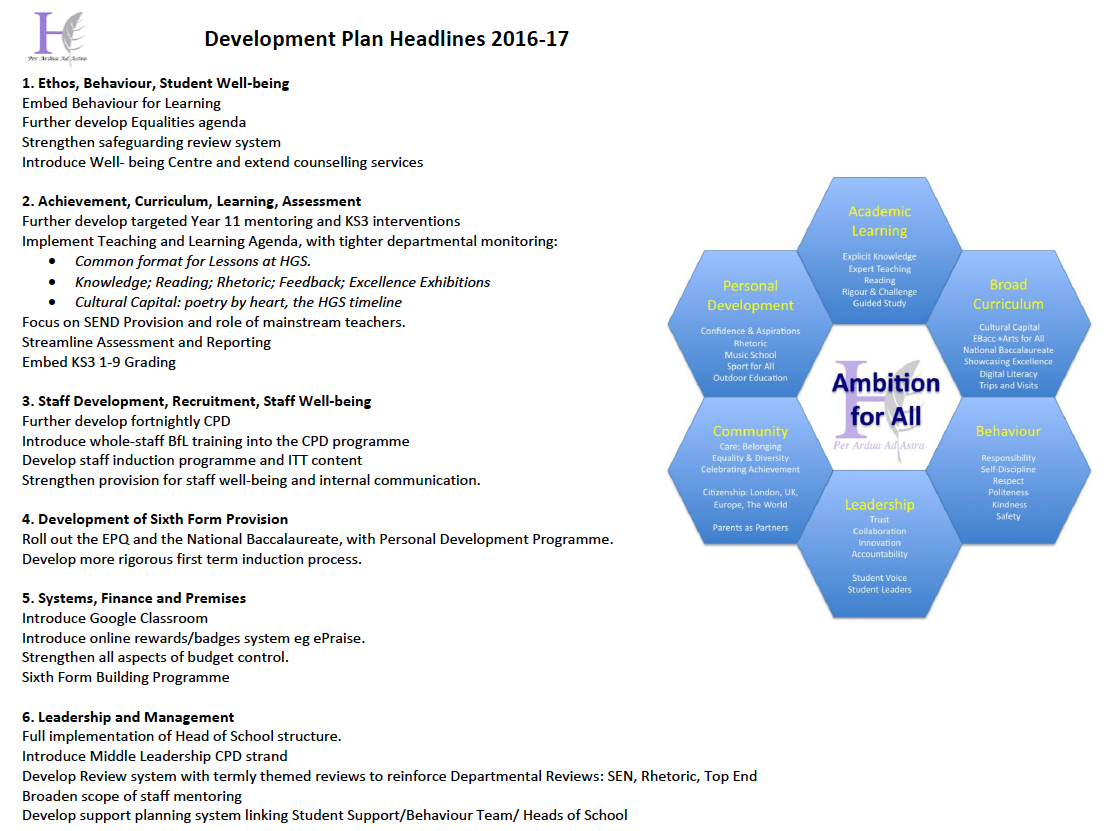 Our school development plan priorities 2016 7 teacherhead ccuart Gallery