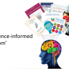 Evidence-Informed Ideas Every Teacher Should Know About.