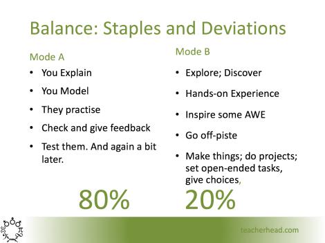 Mode A + Mode B = Effective teaching and a rich enactedcurriculum