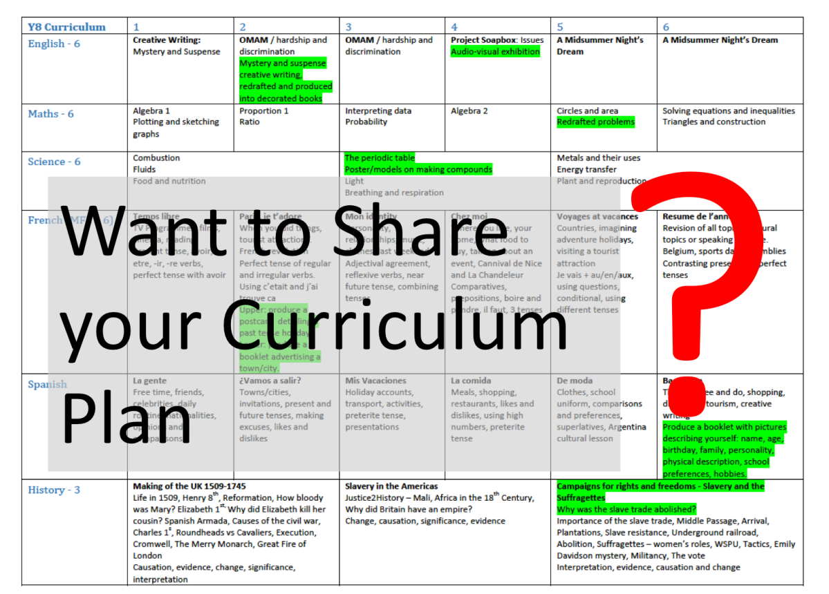 Secondary Curriculum Plans.  A collection of links: Add your own.