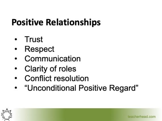 Relationships at School: The Adults  | teacherhead