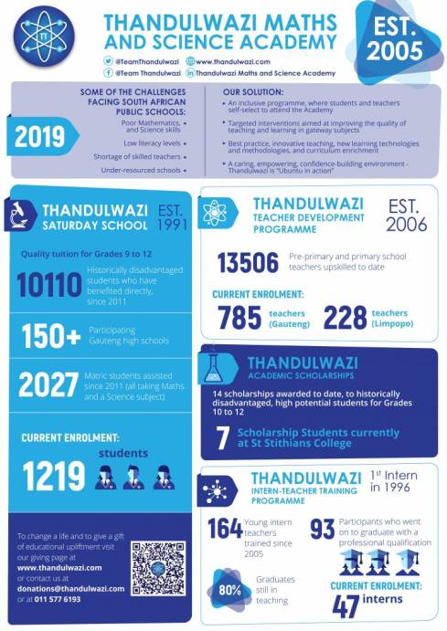 Thandulwazi_Maths_and_Science_Academy_2019_Infographic_750_1061_70_s.jpg