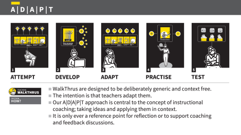 The A|D|A|P|T  approach to implementing teaching ideas.