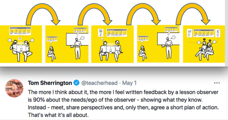 Written feedback on lessons is mostly pointless.  Better to meet, review and plan –together.