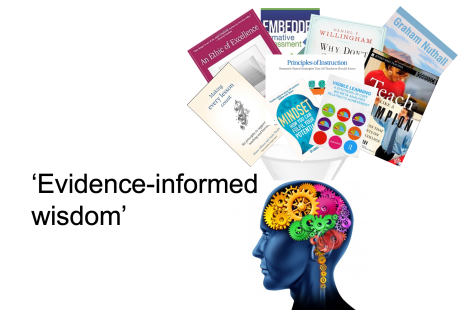 What does it mean to be 'evidence-informed' inteaching?